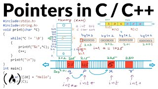 Pointers in C / C++ [Full Course]