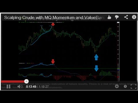 Scalping Crude with MQ Momentum and ValueBars Webinar Jan 29, 2013