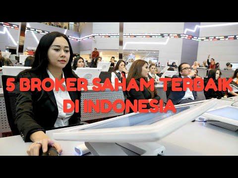 5-broker-saham-terbaik-di-indonesia