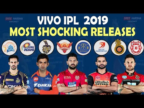 IPL 2019 Trade : Final List of Released Players   All Teams News   CSK MI DD SRH RCB RR KKR KXIP