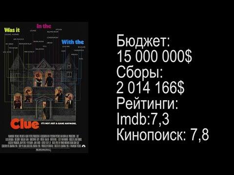 Фильмы Скуби-Ду. Смотреть онлайн бесплатно