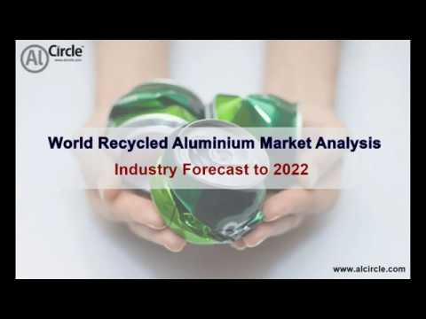 World Recycled Aluminium Market Analysis Report