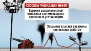 Способы ликвидации нефти в Мексиканском заливе(На сегодняшний день существует несколько способов ликвидации последствий взрыва на нефтяной платформе..., 2010-05-06T15:11:43.000Z)