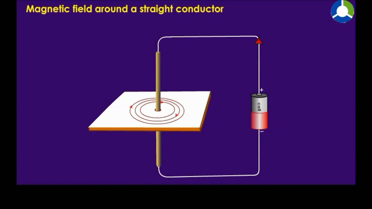 maxresdefault magnetic field around straight conductor youtube magnetic field around a wire diagram at crackthecode.co