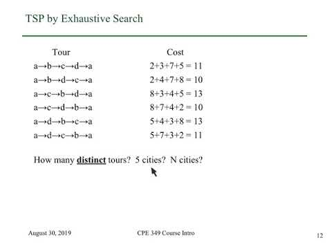 Exhaustive Search. Examples
