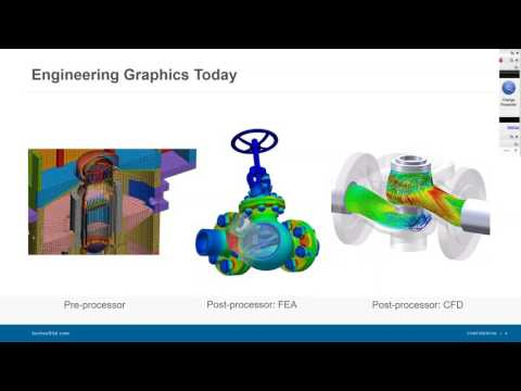 Engineering Graphics in the Modern World