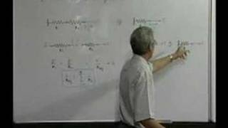 Module 9 - Lecture 1 - Dynamics of Machines