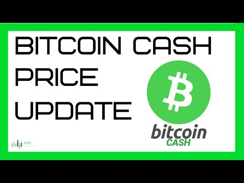 Bitcoin Cash (BCH) Price Move Update