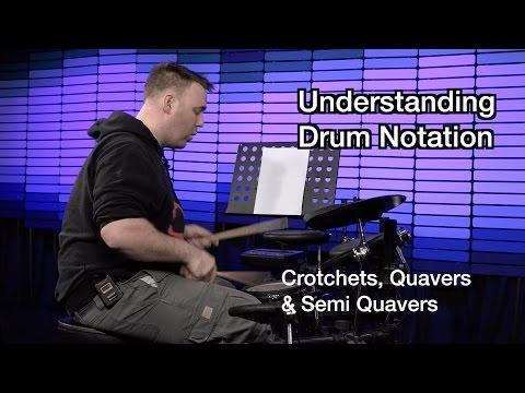 Understanding note values. Basic Notation