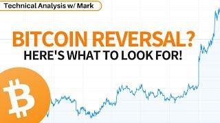 Has Bitcoin BTC Made its Reversal?
