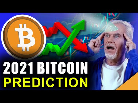 Bitcoin Supercycle Begins (2021 Bitcoin Price Prediction)