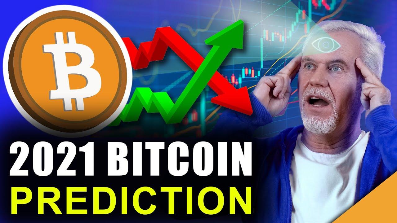 Bitcoin Supercycle Begins (2021 Bitcoin Price Prediction)