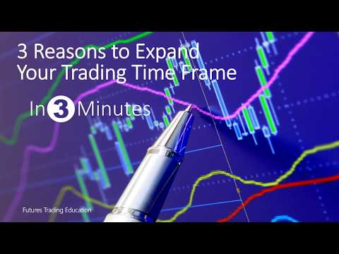 3 Reasons to Expand Your Trading Time Frame – In 3 Minutes