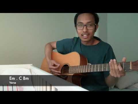 Barasuara - Guna Manusia (Cover Dan Tutorial Gitar)