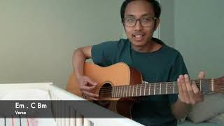 Barasuara - Guna Manusia  Cover Dan Tutorial Gitar