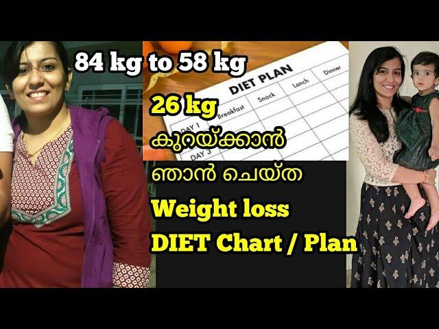 slimming malayalialam traducere modalități de a pierde în greutate pe brațele superioare