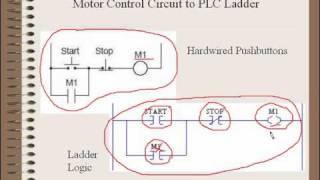 plc training introduction to plc ladder logic part 1