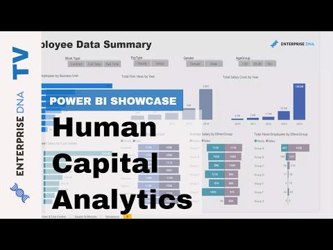 Human Capital Analytics - Power BI Showcase