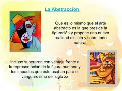 Modalidades Artísticas Del Arte Contemporánea Youtube