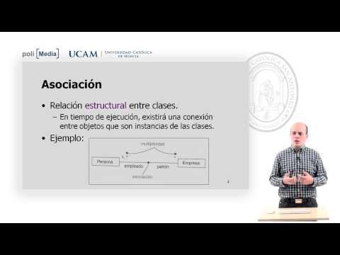 Ingeniería del software II - Tipos de relaciones en UML - Fernando Pereñiguez