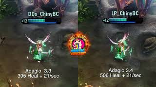 Vainglory | 3.3 and 3.4 Healers/Barriers Support Comparison
