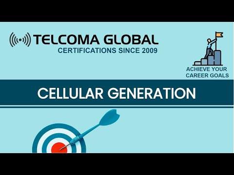 Cellular Generations 5G 4G 3G 2G - Wireless Mobile Communications