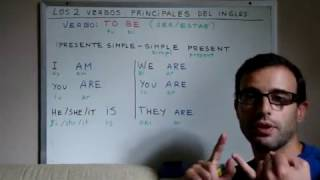 CLASES DE INGLES 5 - El verbo TO BE en ingles (ser/estar)