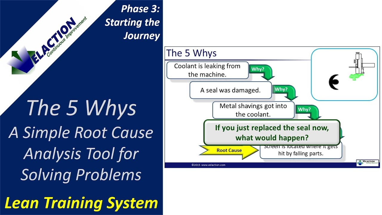 Root cause analysis root cause analysis (rca) is a structured method used to review an incident in order to 5 Whys Root Cause Analysis Problem Solving Tool Video Training Youtube