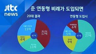 [민심터치] 보수통합, 코로나19, 위성정당…21대 총선 이슈 살펴보니 / JTBC 뉴스ON