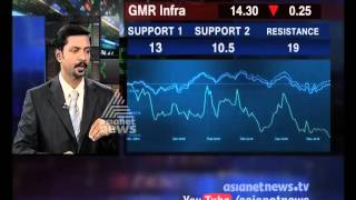 Market Watch 25/05/15