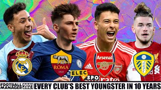 Where Will Your Club's Best Youngster Be In 10 Years? Football Manager 2021 Experiment