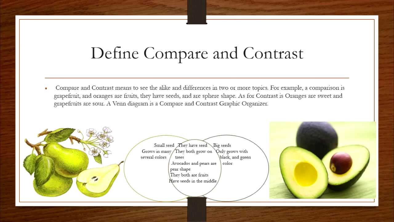 Compare and Contrast Paper