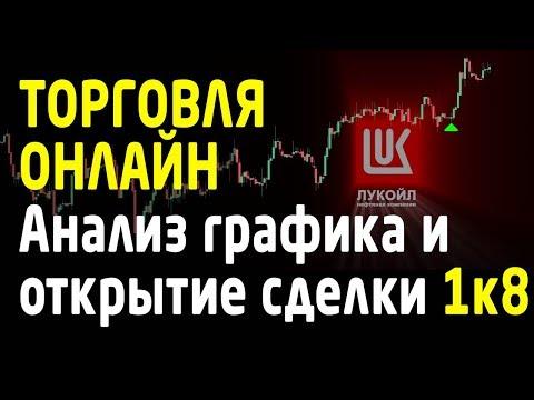 Анализ графика и открытие сделки 1к8. Торговля онлайн фьючерсами на Московской бирже [TradersGroup]