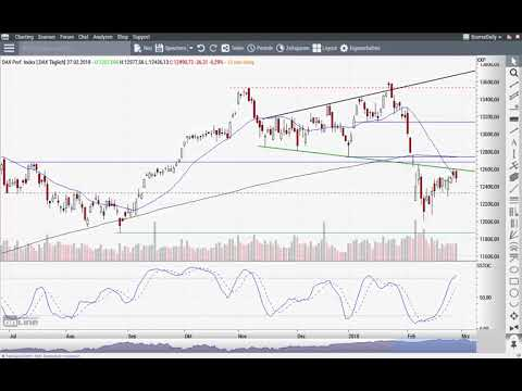 DAX: Irgendwas ist immer! - Morning Call 28.02.2018