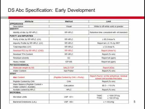 CMC Consultant - Spec. Settings for Peptides: Changes Over Time and Determingin Qualification levels