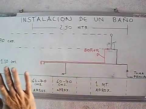 Diagrama De La Instalaci N De Un Ba O Youtube
