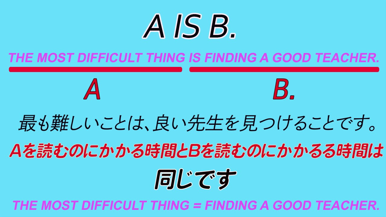 英語のリズム