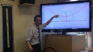 Locus of a Parabola (3 of 3: Animating the Locus)