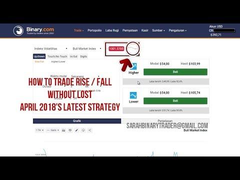 Strategy ful rise binary com