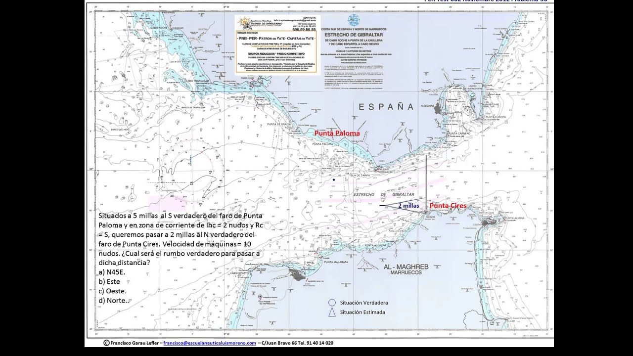 Carta Nautica Pdf