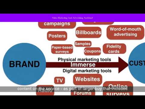Video Marketing And Advertising Auckland