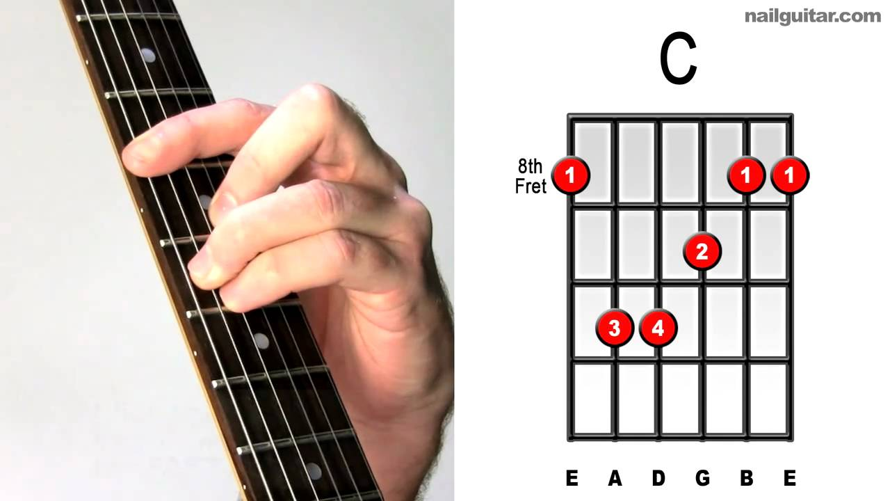 How To Play C Major Barre Chord On Guitar