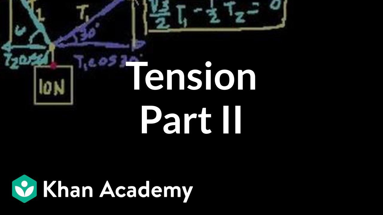 Introduction To Tension Forces And Newtons Youtube 4985312 Statics Free Body Diagram Fbd Ex 11 Part I Principles Of Physical Science Application Laws