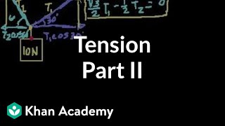 Introduction to tension (part 2) | Foŗces and Newton's laws of motion | Physics | Khan Academy