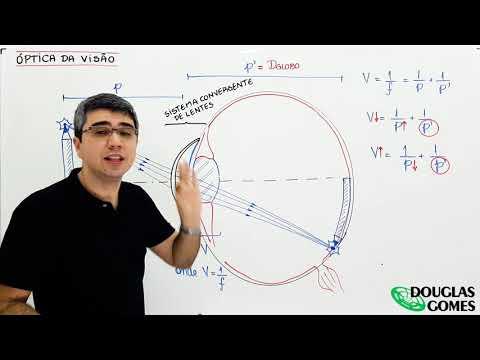 Como funciona o olho humano: óptica da visão