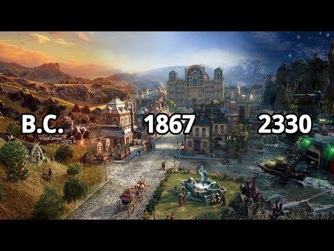 10000 BCE से अब तक की विश्व-जनसंख्या