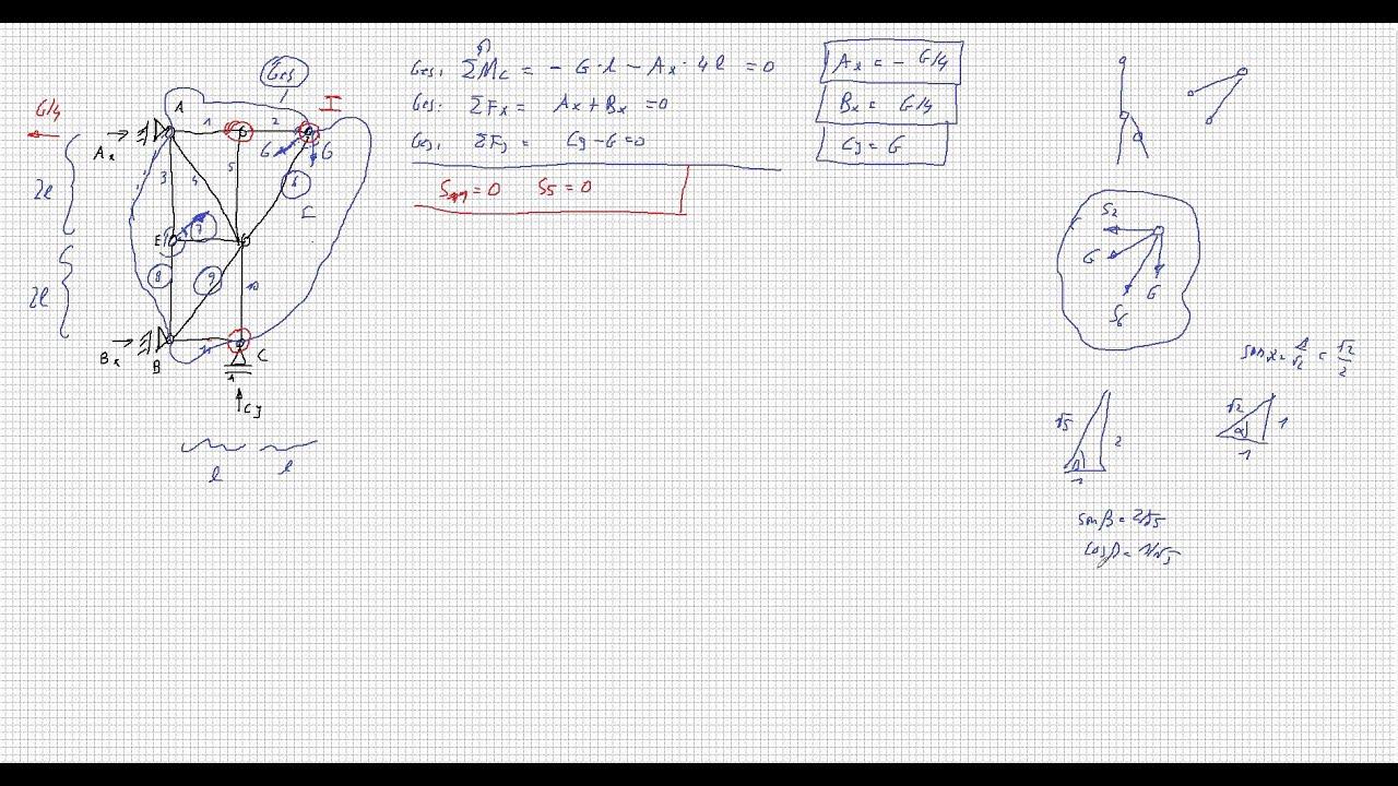Fachwerk, Seil, Nullstäbe - YouTube