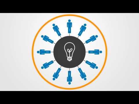Innovation Management Software