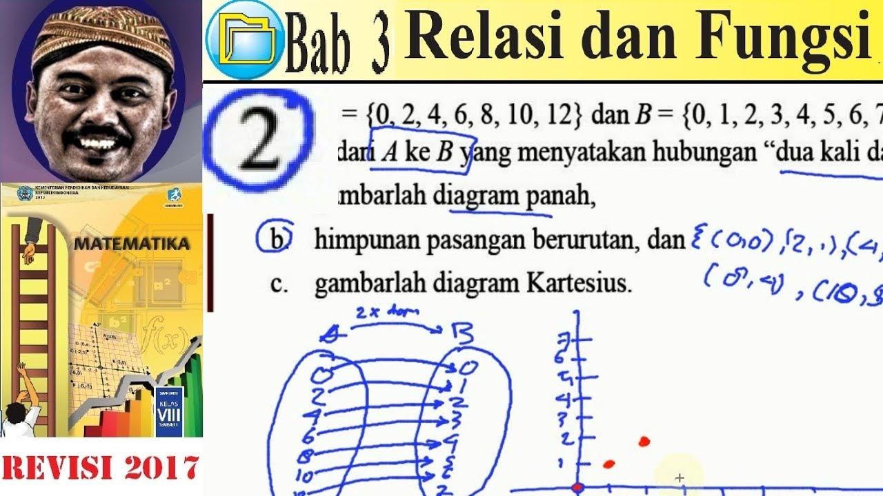 Relasi dan fungsi matematika kelas 8 bse k13 rev 2017 uk 3 esai relasi dan fungsi matematika kelas 8 bse k13 rev 2017 uk 3 esai n2 penyajian relasi ccuart Choice Image