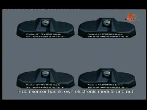 Кратка презентация на системата с вътрешни датчици